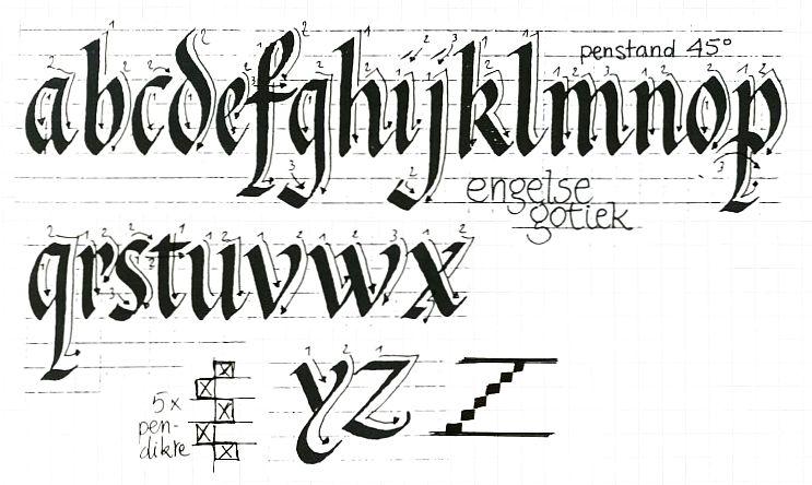 Unciaal en vrije kalligrafie op basis van het humanistisch cursief